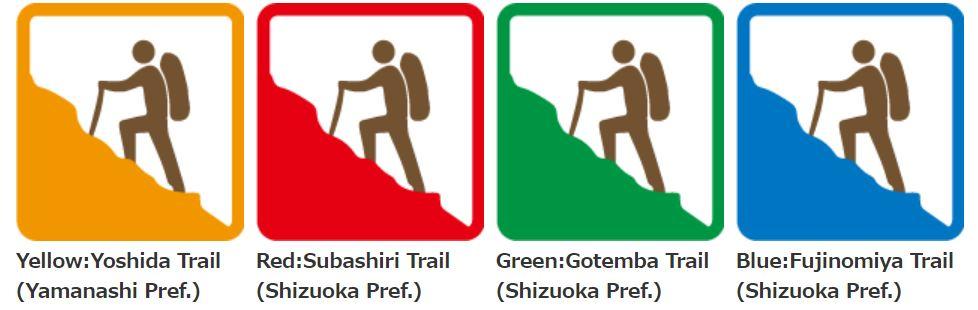Die Farben der vier Wege zum Gipfel