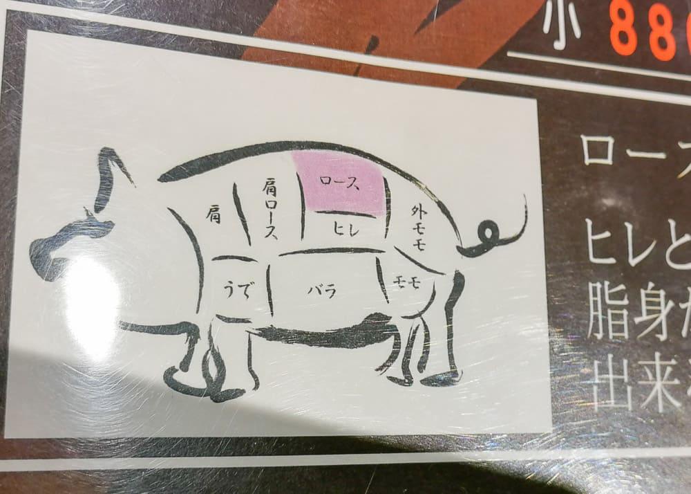 Hire oder Roast Katsu